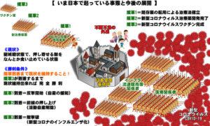 コロナ籠城戦-模式図